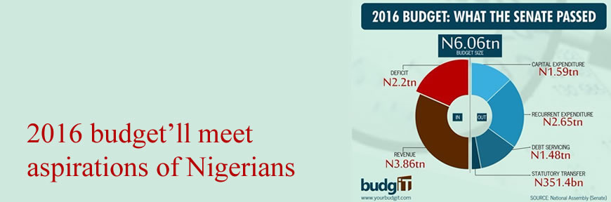 2016 budget'll meet aspirations of Nigerians – HURILAWS